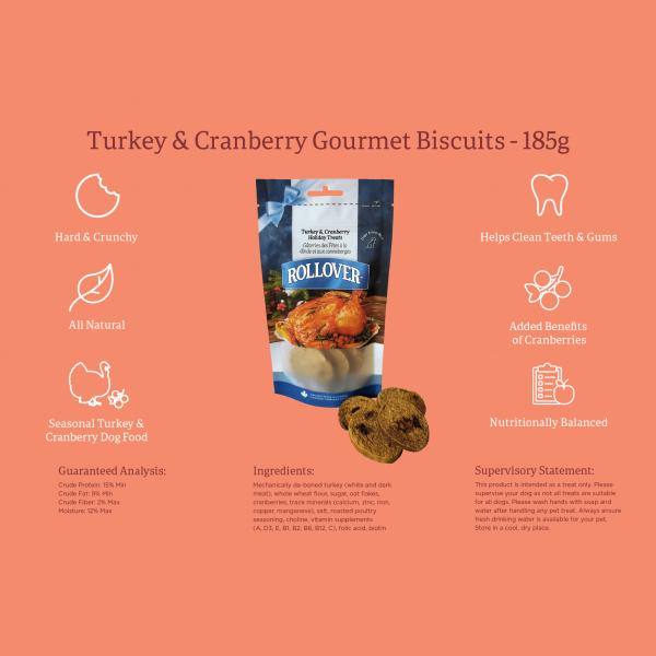 Rollover Premium Pet Food - 237 - Turkey-Cranberry Biscuits 185g 27-003-185 - Infographic