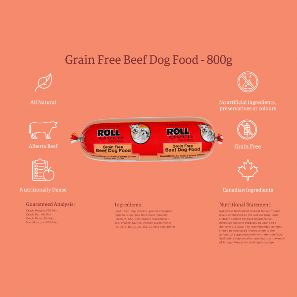 Rollover Premium Pet Food - Product ID 107 - Grain Free Beef Dog Food 800g - 14-808-8 - Infographic