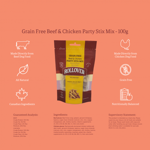 Rollover Premium Pet Food - Product ID 269 - Grain Free Party-Stix-Mix - 21-M02-100 - Infographic Image